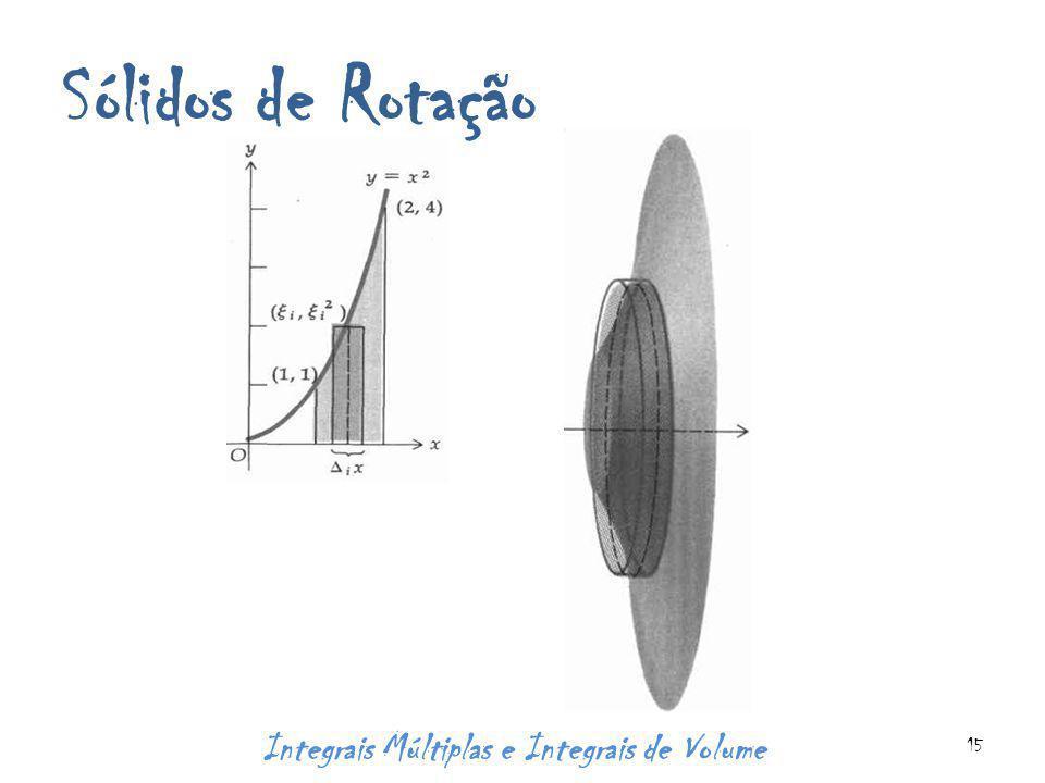 Sólidos de Rotação Integrais Múltiplas e Integrais de Volume 15