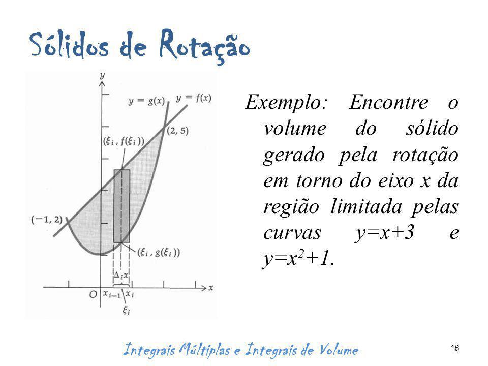 Sólidos de Rotação Exemplo: Encontre o volume do sólido gerado pela rotação em torno do eixo x da região limitada pelas curvas y=x+3 e y=x 2 +1. Integ