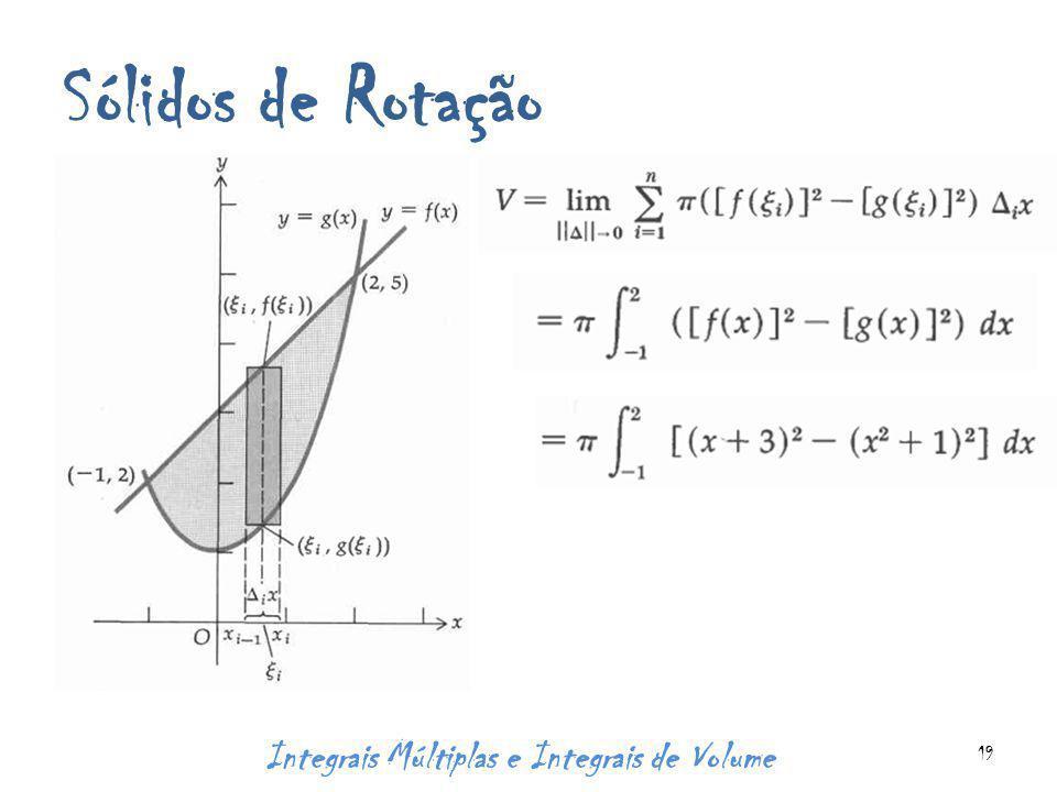 Sólidos de Rotação Integrais Múltiplas e Integrais de Volume 19