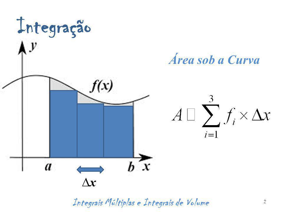Integração Área sob a Curva Integrais Múltiplas e Integrais de Volume 2 ∆x