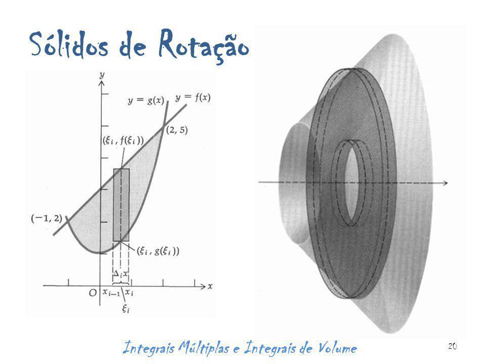 Sólidos de Rotação Integrais Múltiplas e Integrais de Volume 20