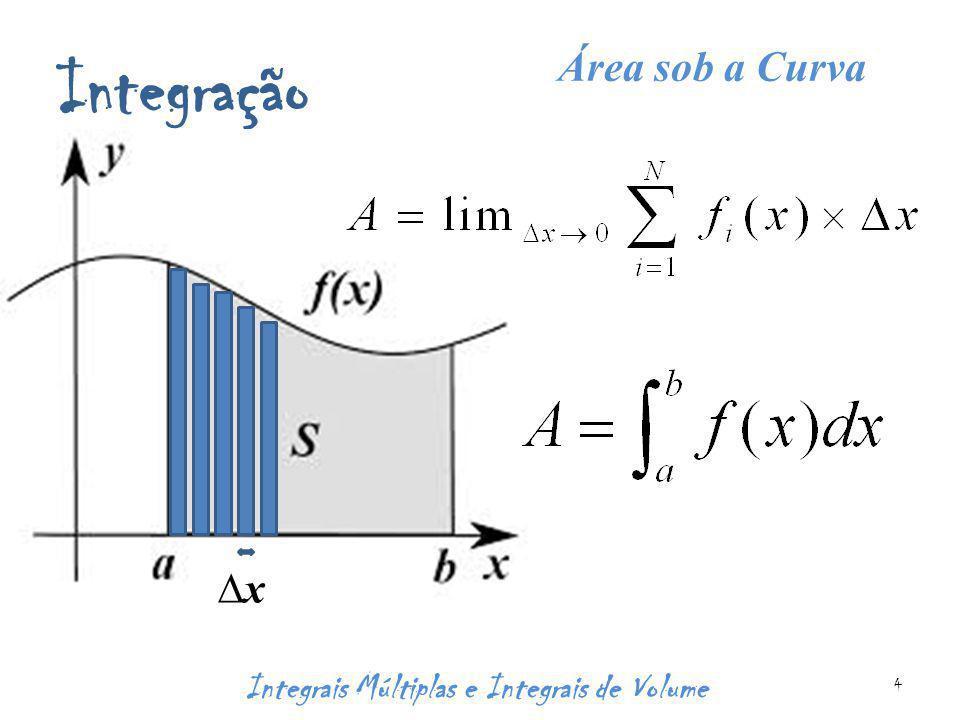 Integração Área sob a Curva Integrais Múltiplas e Integrais de Volume 4 ∆x