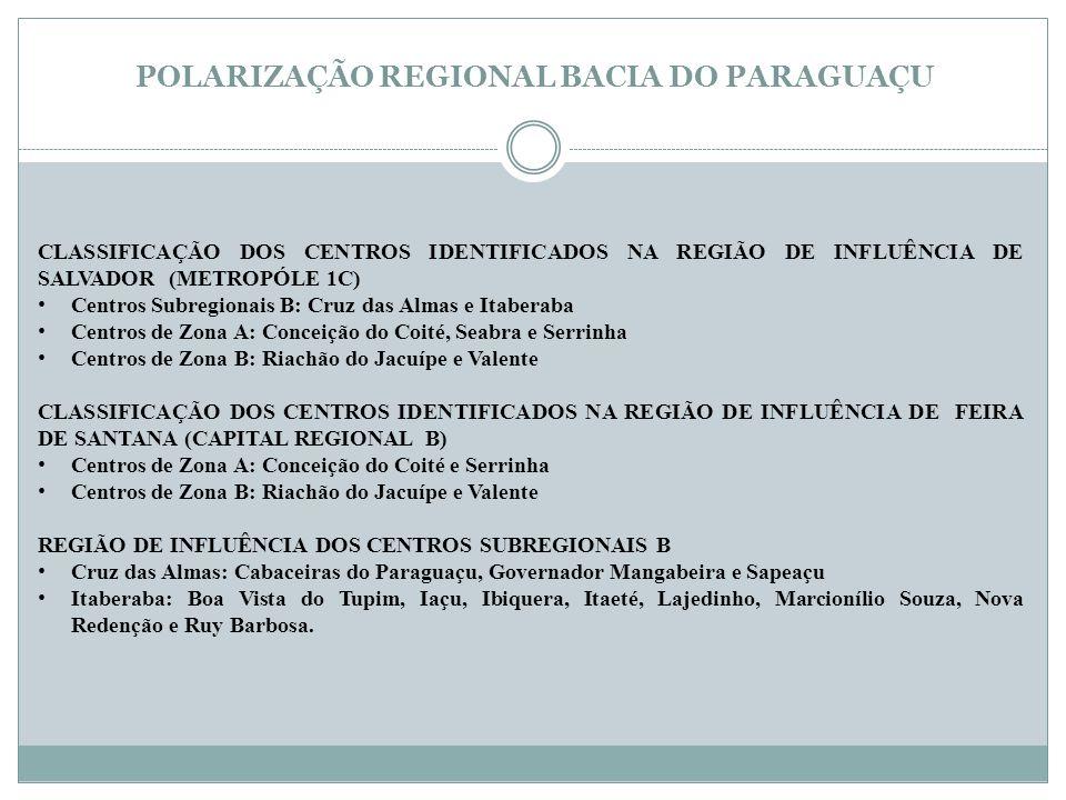 POLARIZAÇÃO REGIONAL BACIA DO PARAGUAÇU CLASSIFICAÇÃO DOS CENTROS IDENTIFICADOS NA REGIÃO DE INFLUÊNCIA DE SALVADOR (METROPÓLE 1C) Centros Subregionai