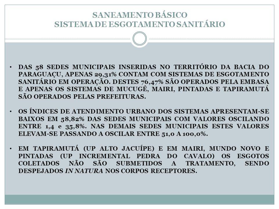 SANEAMENTO BÁSICO SISTEMA DE ESGOTAMENTO SANITÁRIO DAS 58 SEDES MUNICIPAIS INSERIDAS NO TERRITÓRIO DA BACIA DO PARAGUAÇU, APENAS 29,31% CONTAM COM SIS