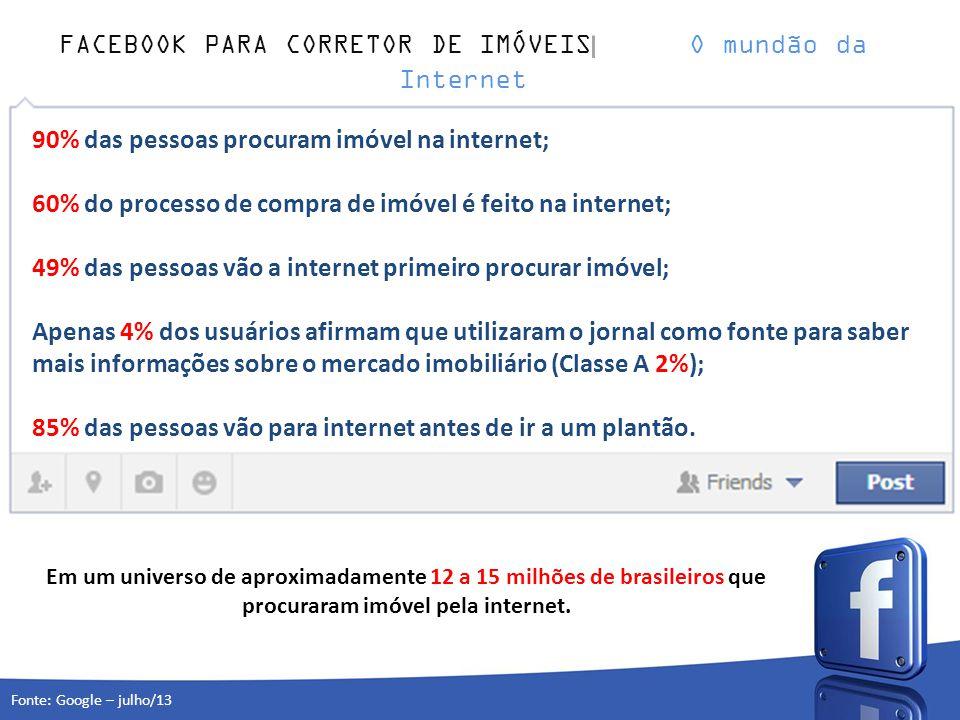FACEBOOK PARA CORRETOR DE IMÓVEIS O mundão da Internet Em um universo de aproximadamente 12 a 15 milhões de brasileiros que procuraram imóvel pela int