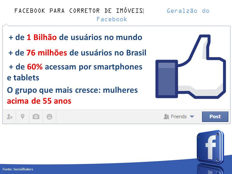 FACEBOOK PARA CORRETOR DE IMÓVEIS Geralzão do Facebook Fonte: SocialBakers + de 1 Bilhão de usuários no mundo + de 76 milhões de usuários no Brasil +