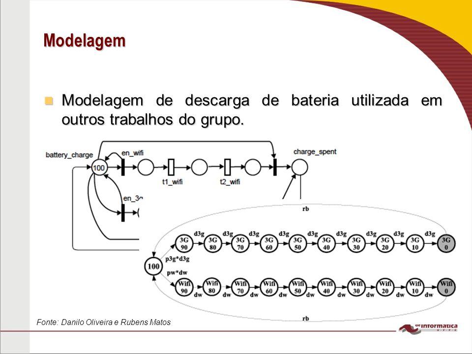 Modelagem Modelagem de descarga de bateria utilizada em outros trabalhos do grupo.