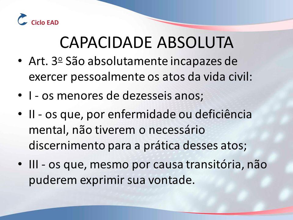 CAPACIDADE ABSOLUTA Art.