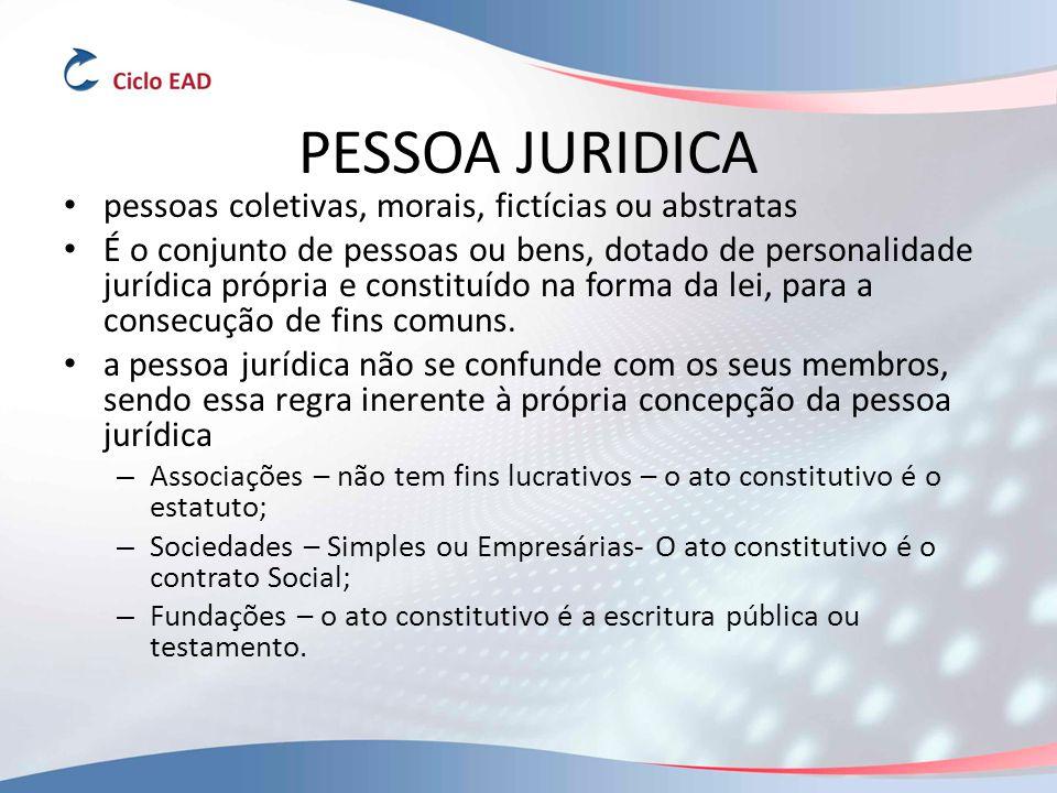 PESSOA JURIDICA pessoas coletivas, morais, fictícias ou abstratas É o conjunto de pessoas ou bens, dotado de personalidade jurídica própria e constituído na forma da lei, para a consecução de fins comuns.