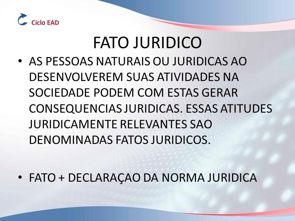 FATO JURIDICO AS PESSOAS NATURAIS OU JURIDICAS AO DESENVOLVEREM SUAS ATIVIDADES NA SOCIEDADE PODEM COM ESTAS GERAR CONSEQUENCIAS JURIDICAS.