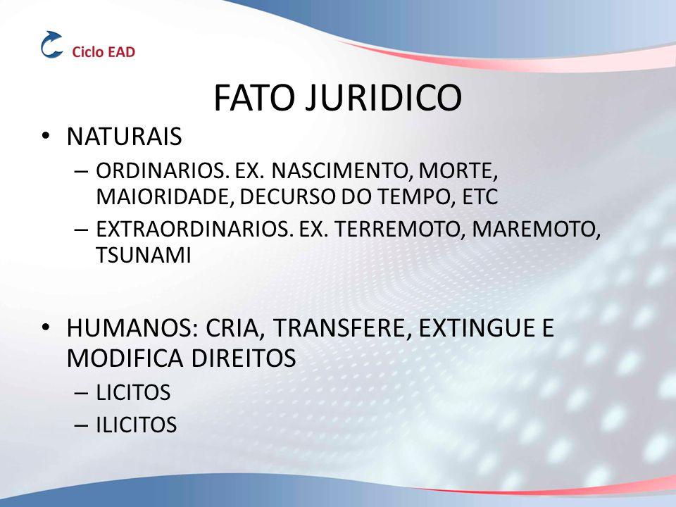 FATO JURIDICO NATURAIS – ORDINARIOS.EX.