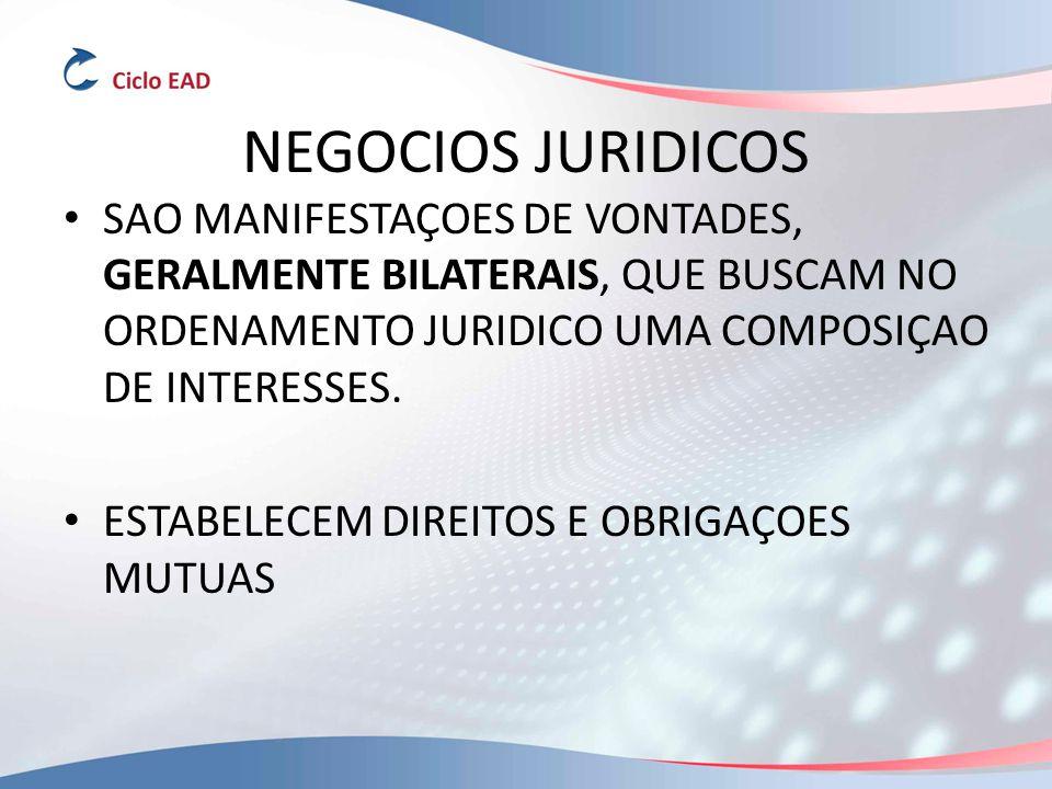 NEGOCIOS JURIDICOS SAO MANIFESTAÇOES DE VONTADES, GERALMENTE BILATERAIS, QUE BUSCAM NO ORDENAMENTO JURIDICO UMA COMPOSIÇAO DE INTERESSES.