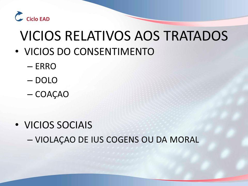 VICIOS RELATIVOS AOS TRATADOS VICIOS DO CONSENTIMENTO – ERRO – DOLO – COAÇAO VICIOS SOCIAIS – VIOLAÇAO DE IUS COGENS OU DA MORAL
