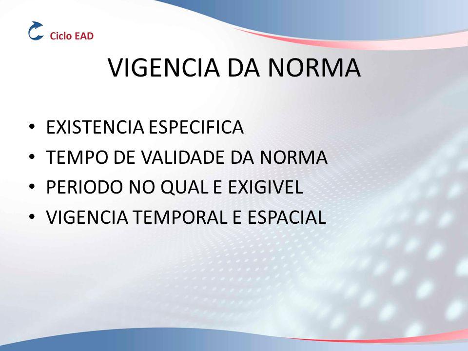 VIGENCIA DA NORMA EXISTENCIA ESPECIFICA TEMPO DE VALIDADE DA NORMA PERIODO NO QUAL E EXIGIVEL VIGENCIA TEMPORAL E ESPACIAL
