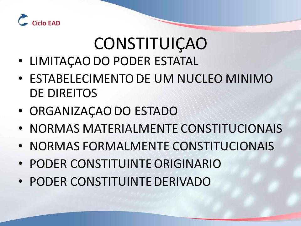 CONSTITUIÇAO LIMITAÇAO DO PODER ESTATAL ESTABELECIMENTO DE UM NUCLEO MINIMO DE DIREITOS ORGANIZAÇAO DO ESTADO NORMAS MATERIALMENTE CONSTITUCIONAIS NORMAS FORMALMENTE CONSTITUCIONAIS PODER CONSTITUINTE ORIGINARIO PODER CONSTITUINTE DERIVADO