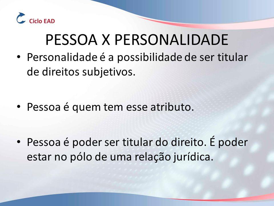PESSOA X PERSONALIDADE Personalidade é a possibilidade de ser titular de direitos subjetivos.