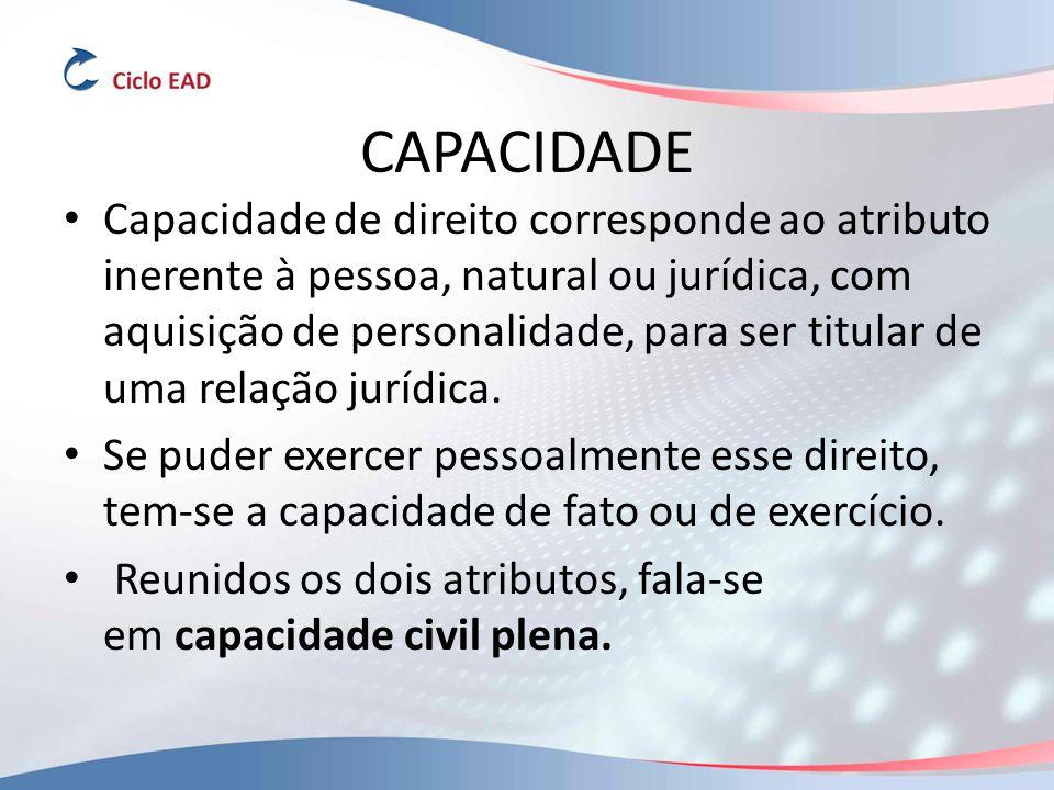 CAPACIDADE Capacidade de direito corresponde ao atributo inerente à pessoa, natural ou jurídica, com aquisição de personalidade, para ser titular de uma relação jurídica.