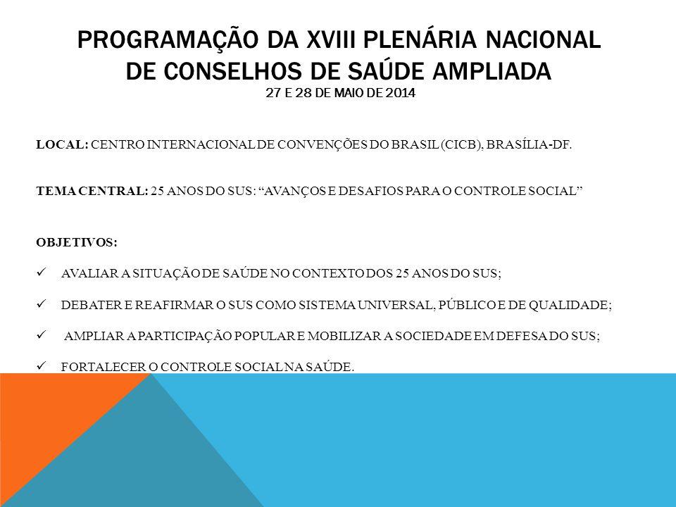 PROGRAMAÇÃO DA XVIII PLENÁRIA NACIONAL DE CONSELHOS DE SAÚDE AMPLIADA 27 E 28 DE MAIO DE 2014 LOCAL: CENTRO INTERNACIONAL DE CONVENÇÕES DO BRASIL (CIC