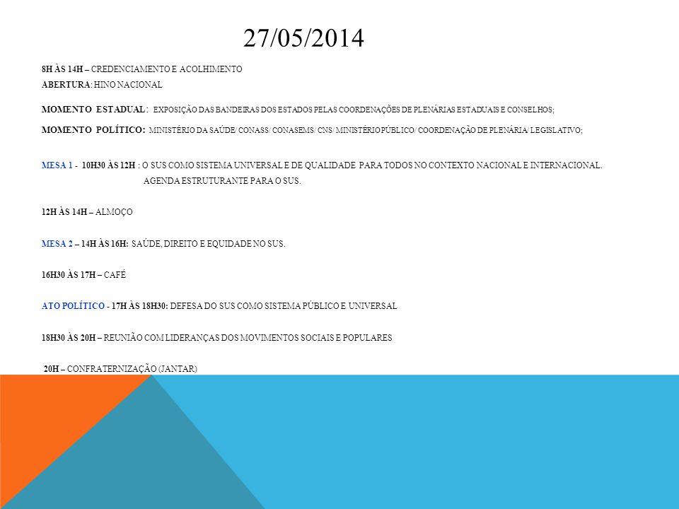 28/05/2014 MESA 3 – 9H ÀS 13H : AS CONFERÊNCIAS COMO ESPAÇOS PARA O FORTALECIMENTO DA PARTICIPAÇÃO E DO CONTROLE SOCIAL EM SAÚDE INTEGRANTES DA MESA: LIDERANÇAS DE MOVIMENTOS/CONASS/CONASEMS/CONSELHO NACIONAL DE SAÚDE 4ª CONFERÊNCIA NACIONAL DE SAÚDE DO TRABALHADOR E DA TRABALHADORA 15ª CONFERÊNCIA NACIONAL DE SAÚDE 13H ÀS 14H30 – ALMOÇO 14H30 ÀS 17H – PLENÁRIA FINAL
