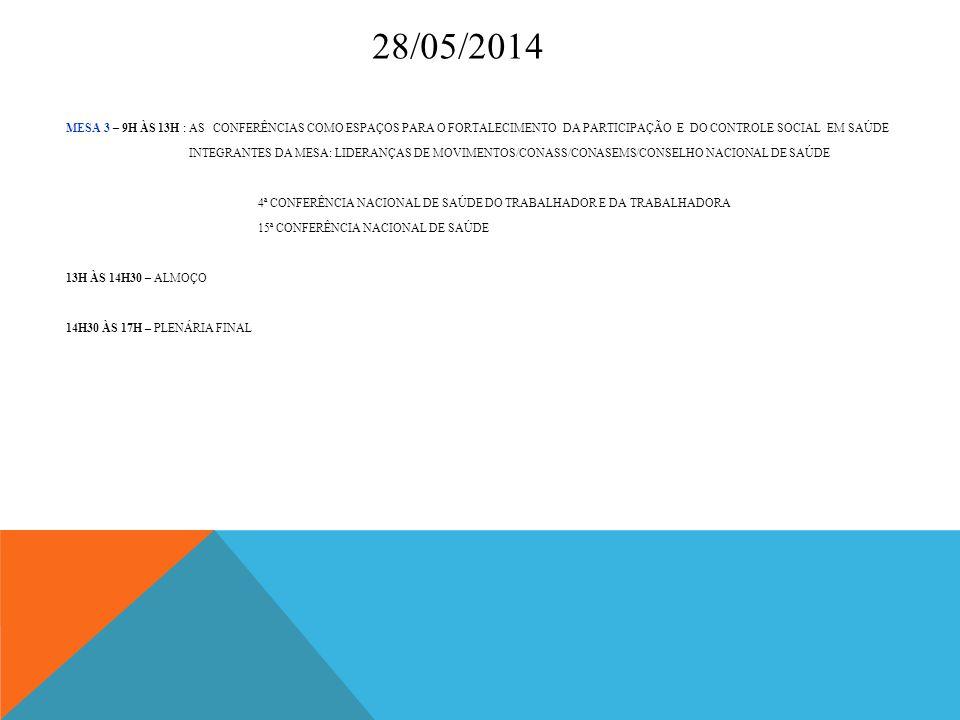 28/05/2014 MESA 3 – 9H ÀS 13H : AS CONFERÊNCIAS COMO ESPAÇOS PARA O FORTALECIMENTO DA PARTICIPAÇÃO E DO CONTROLE SOCIAL EM SAÚDE INTEGRANTES DA MESA: