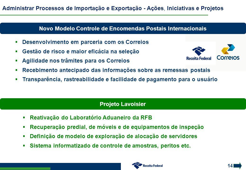 14 Novo Modelo Controle de Encomendas Postais Internacionais Projeto Lavoisier  Reativação do Laboratório Aduaneiro da RFB  Recuperação predial, de