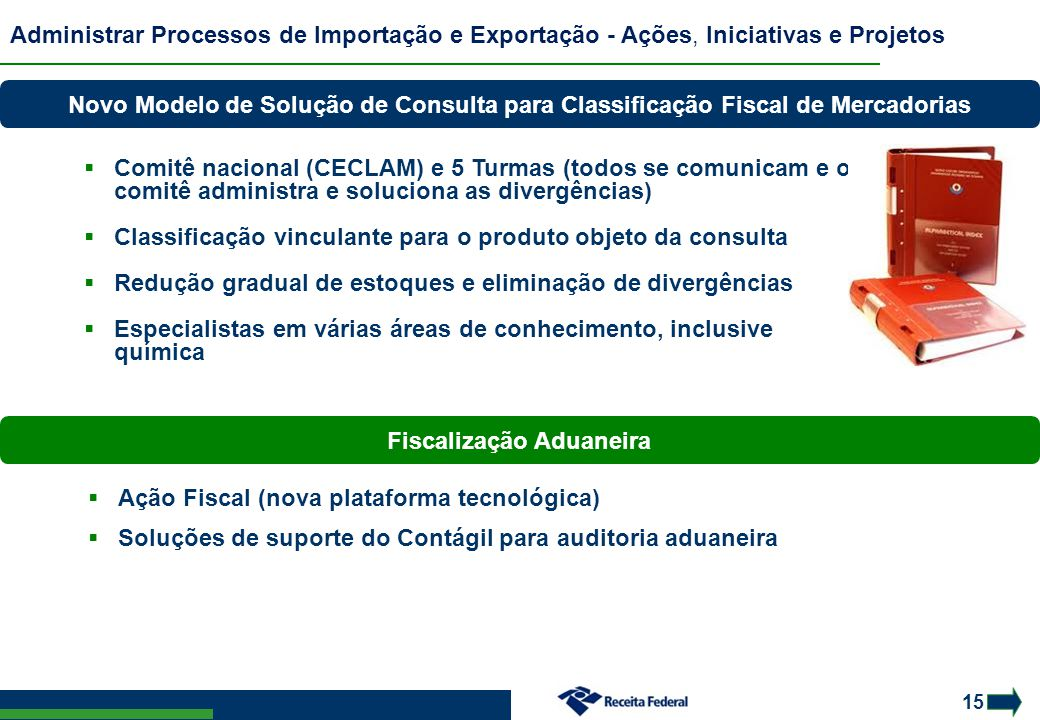 15 Novo Modelo de Solução de Consulta para Classificação Fiscal de Mercadorias  Comitê nacional (CECLAM) e 5 Turmas (todos se comunicam e o comitê ad