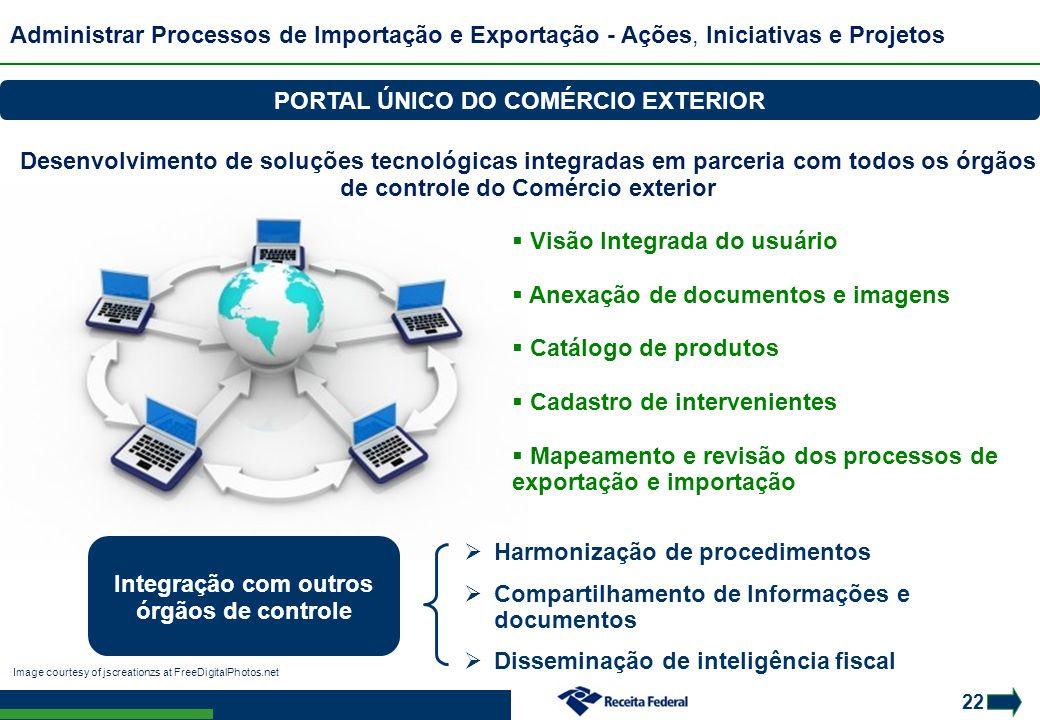 22 PORTAL ÚNICO DO COMÉRCIO EXTERIOR Image courtesy of jscreationzs at FreeDigitalPhotos.net  Visão Integrada do usuário  Anexação de documentos e i