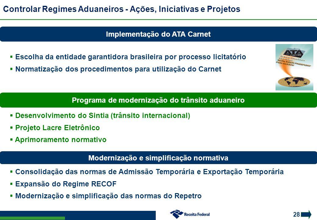 28 Controlar Regimes Aduaneiros - Ações, Iniciativas e Projetos Programa de modernização do trânsito aduaneiro Modernização e simplificação normativa