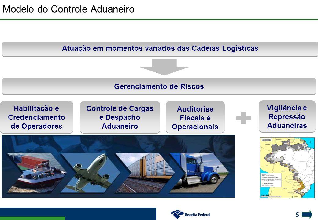 5 Modelo do Controle Aduaneiro Atuação em momentos variados das Cadeias Logísticas Habilitação e Credenciamento de Operadores Controle de Cargas e Des
