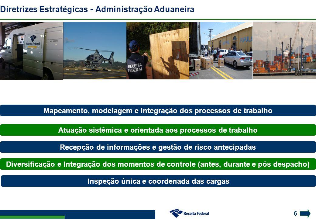 6 Diretrizes Estratégicas - Administração Aduaneira Recepção de informações e gestão de risco antecipadas Diversificação e Integração dos momentos de