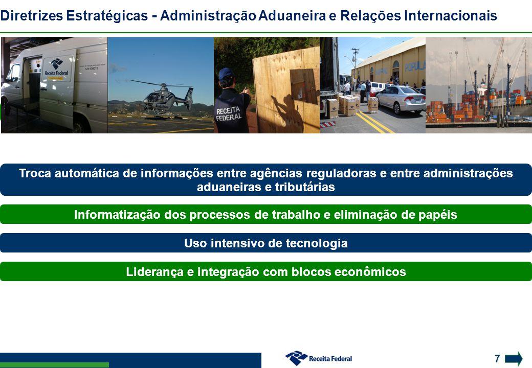 7 Troca automática de informações entre agências reguladoras e entre administrações aduaneiras e tributárias Uso intensivo de tecnologia Envolvimento