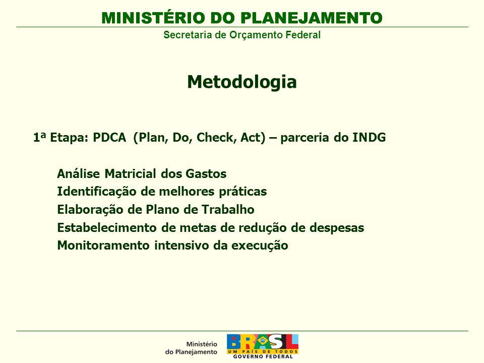 MINISTÉRIO DO PLANEJAMENTO 1ª Etapa: PDCA (Plan, Do, Check, Act) – parceria do INDG Análise Matricial dos Gastos Identificação de melhores práticas El