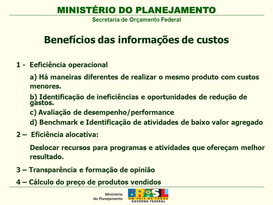 MINISTÉRIO DO PLANEJAMENTO 1 - Eeficiência operacional a) Há maneiras diferentes de realizar o mesmo produto com custos menores. b) Identificação de i