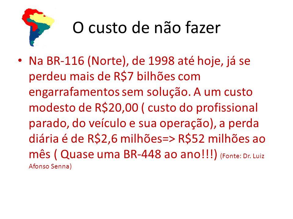 Na BR-116 (Norte), de 1998 até hoje, já se perdeu mais de R$7 bilhões com engarrafamentos sem solução. A um custo modesto de R$20,00 ( custo do profis