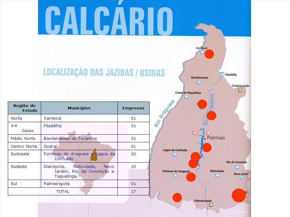 Região do Estado MunicípiosEmpresas NorteXambioá01 ## Gesso Filadélfia01 Médio NorteBandeirantes do Tocantins01 Centro NorteGuaraí01 SudoesteFormoso do Araguaia e Lagoa da Confusão 02 SudesteDianópolis, Natividade, Novo Jardim, Rio da Conceição e Taguatinga.
