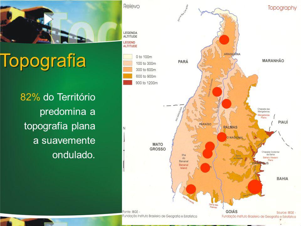 Topografia 82% do Território predomina a topografia plana a suavemente ondulado.