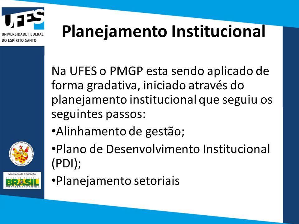 Planejamento Institucional Na UFES o PMGP esta sendo aplicado de forma gradativa, iniciado através do planejamento institucional que seguiu os seguintes passos: Alinhamento de gestão; Plano de Desenvolvimento Institucional (PDI); Planejamento setoriais