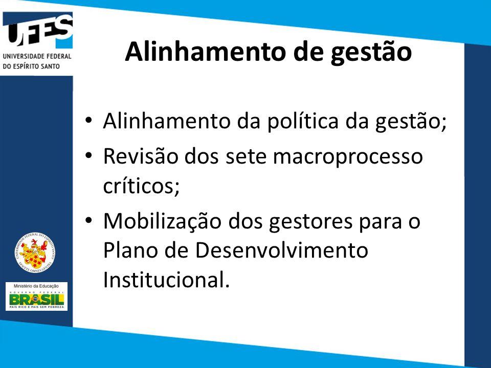 Alinhamento de gestão Alinhamento da política da gestão; Revisão dos sete macroprocesso críticos; Mobilização dos gestores para o Plano de Desenvolvimento Institucional.