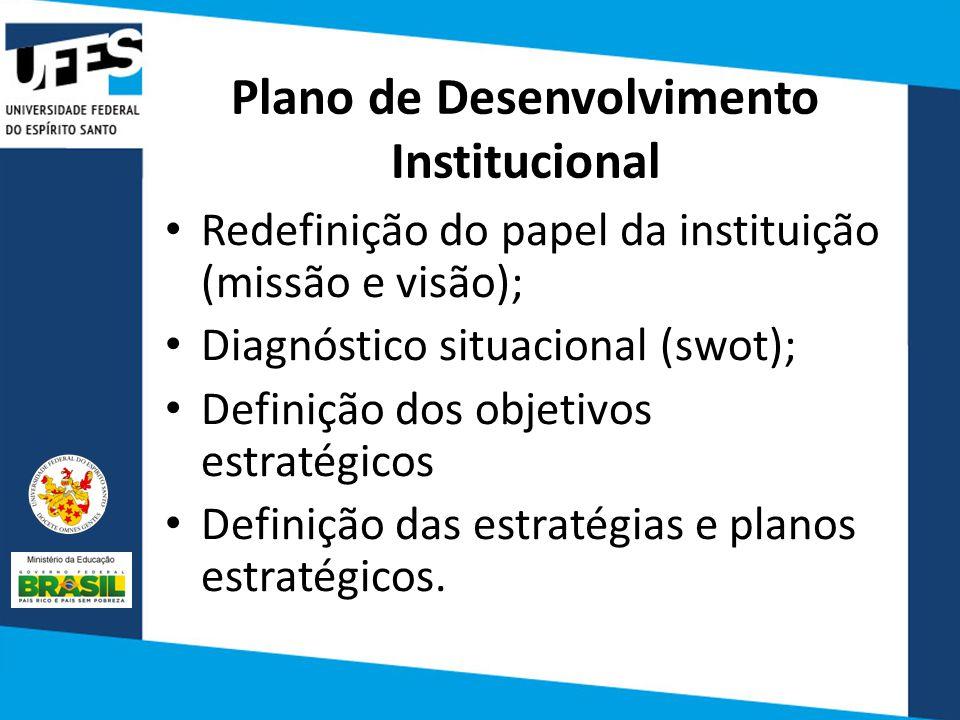 Plano de Desenvolvimento Institucional Redefinição do papel da instituição (missão e visão); Diagnóstico situacional (swot); Definição dos objetivos estratégicos Definição das estratégias e planos estratégicos.