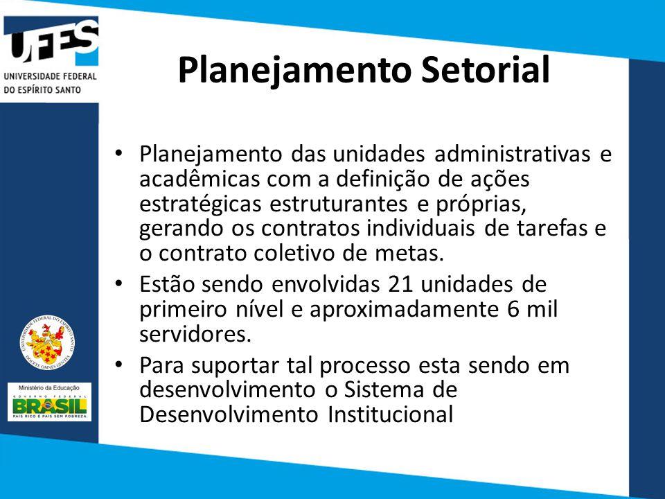 Planejamento Setorial Planejamento das unidades administrativas e acadêmicas com a definição de ações estratégicas estruturantes e próprias, gerando os contratos individuais de tarefas e o contrato coletivo de metas.