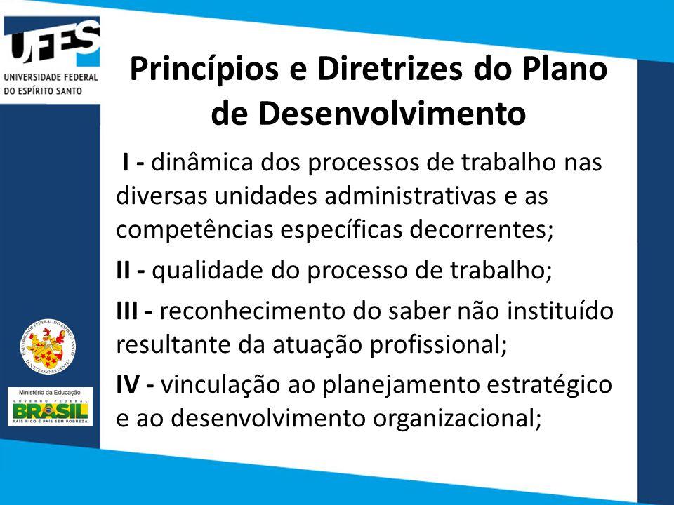 Princípios e Diretrizes do Plano de Desenvolvimento I - dinâmica dos processos de trabalho nas diversas unidades administrativas e as competências específicas decorrentes; II - qualidade do processo de trabalho; III - reconhecimento do saber não instituído resultante da atuação profissional; IV - vinculação ao planejamento estratégico e ao desenvolvimento organizacional;