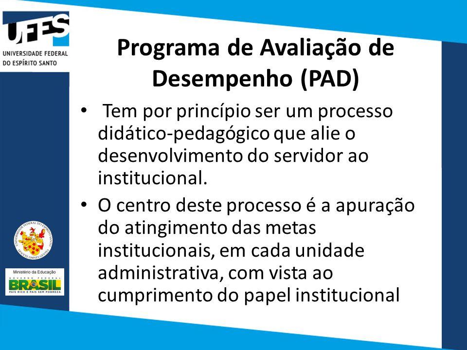 Programa de Avaliação de Desempenho (PAD) Tem por princípio ser um processo didático-pedagógico que alie o desenvolvimento do servidor ao institucional.