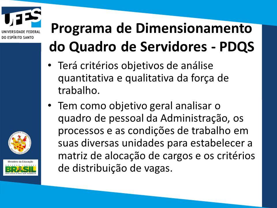 Programa de Dimensionamento do Quadro de Servidores - PDQS Terá critérios objetivos de análise quantitativa e qualitativa da força de trabalho.