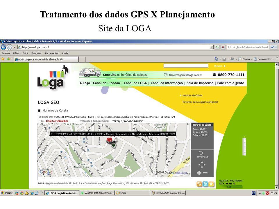 Tratamento dos dados GPS X Planejamento Site da LOGA