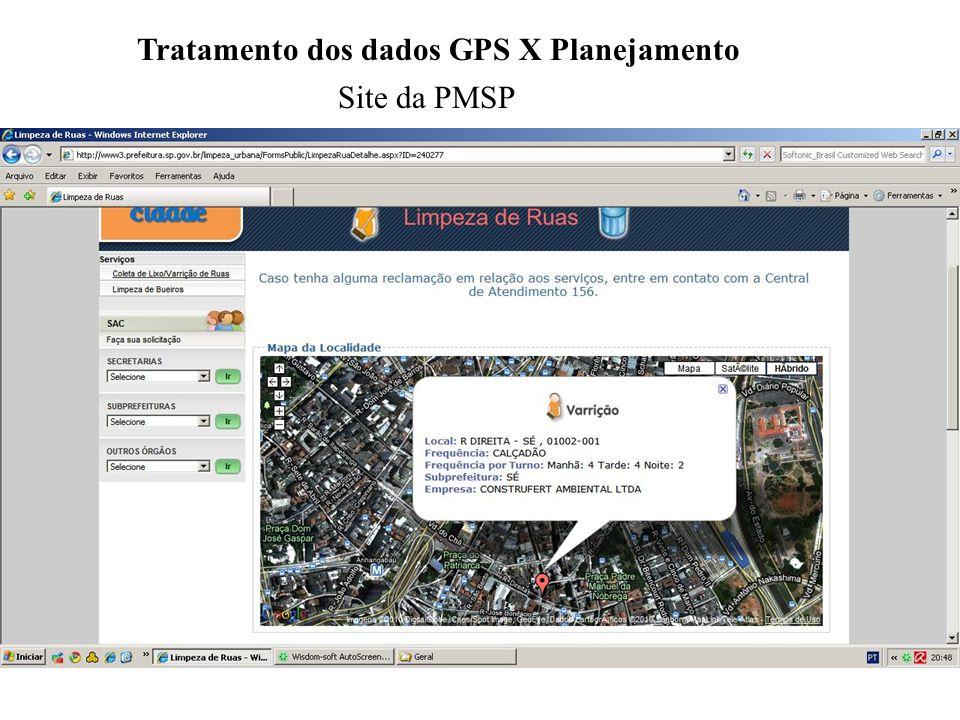 Tratamento dos dados GPS X Planejamento Site da PMSP