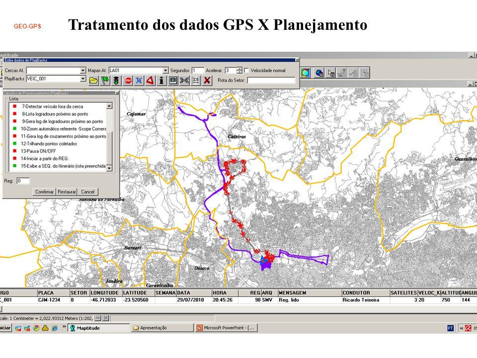 Tratamento dos dados GPS X Planejamento GEO-GPS