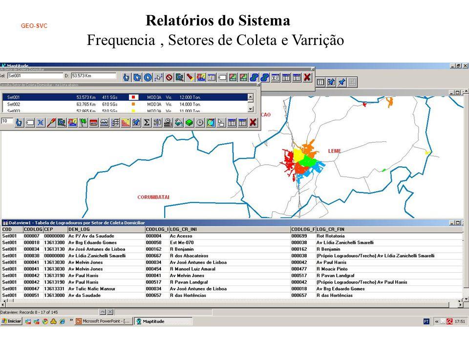 Relatórios do Sistema Frequencia, Setores de Coleta e Varrição GEO-SVC