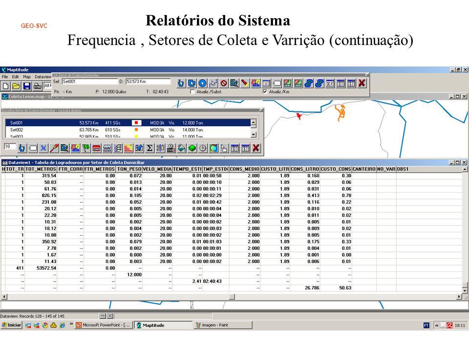 Relatórios do Sistema Frequencia, Setores de Coleta e Varrição (continuação) GEO-SVC