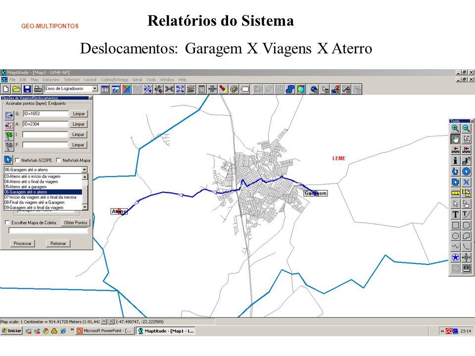 Relatórios do Sistema Deslocamentos: Garagem X Viagens X Aterro GEO-MULTIPONTOS