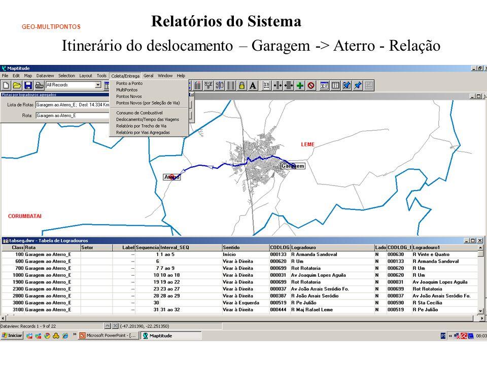 Relatórios do Sistema GEO-MULTIPONTOS Itinerário do deslocamento – Garagem -> Aterro - Relação